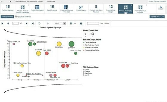 Improve product portfolio performance with highly visual, real-time analytics.