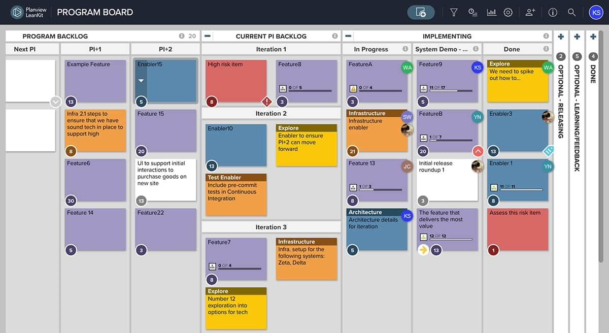 Kanban boards leverage Lean-Agile principles to empower teams to innovate, adapt, and deliver value faster.