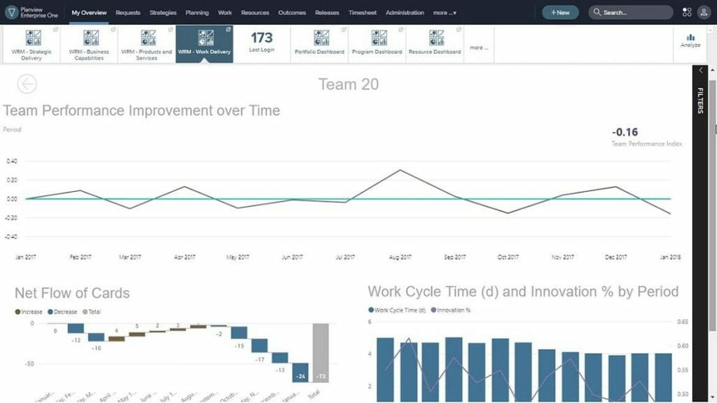 Insights into delivery trends allow teams to remove bottlenecks, predict future issues, and adapt workflow processes for improved productivity.
