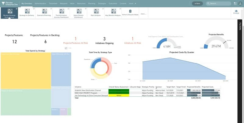 Strategic planning software lets stakeholders decide on strategies and investments, monitor and measure progress, and easily make adjustments.