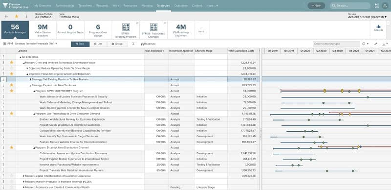 Connect strategy to delivery with strategic planning software: A roadmap view shows the whole picture across programs, features, and strategies.