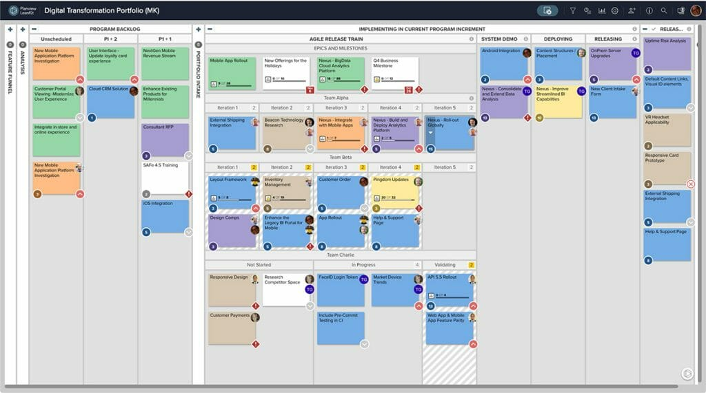 Driving agility across teams requires a consolidated view of work priority and project status, whether in the same room or distributed across the globe.