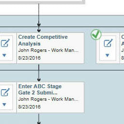 Automate any gated or non-gated product commercialization process through configurable workflows