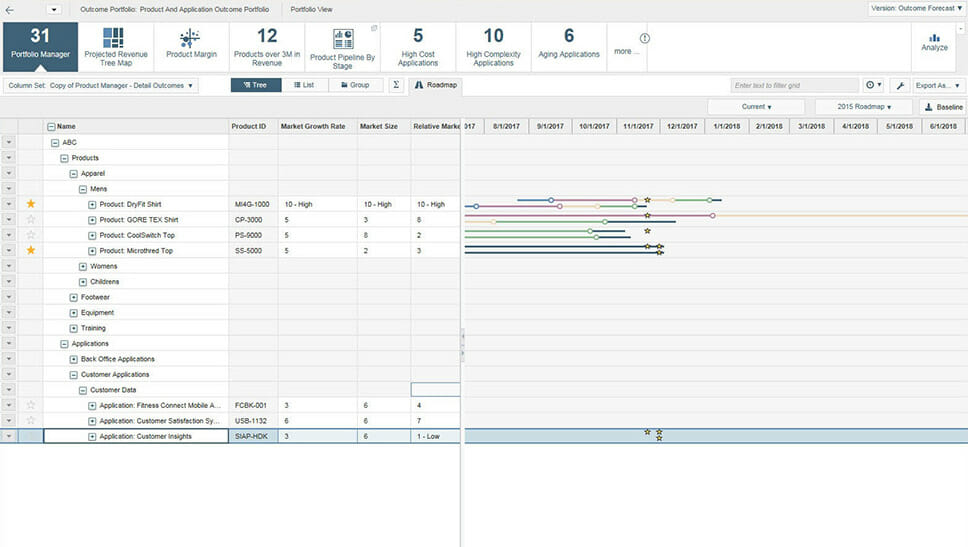Use the product roadmap tool to communicate complex product and technical roadmaps with the push of a button