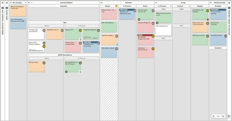 Development team implementing WIP limits on a Kanban board