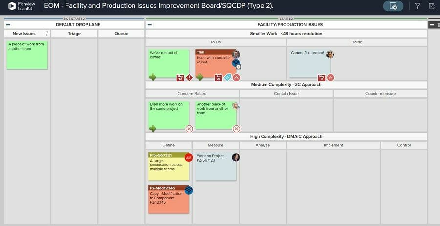 A digital Kanban board is a Lean tool that helps teams visualize and improve their processes, so they can eliminate waste.