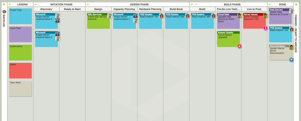 This Kanban board example shows a detailed build process for an infrastructure team.