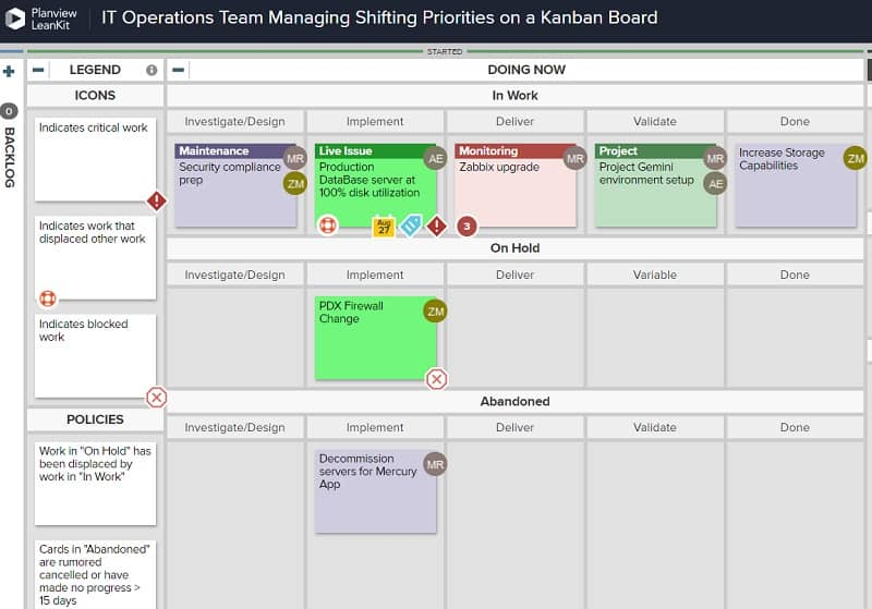 A team can use a Kanban system to identify opportunities and implement their own unique solutions.