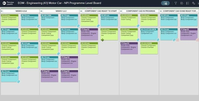 A Kanban board is used in Lean manufacturing to help minimize waste while incrementally improving productivity and quality.