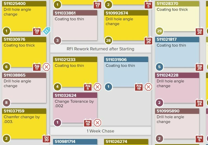 Lean manufacturing tools, such as Andon, can be duplicated on a digital Kanban board using card blocks.