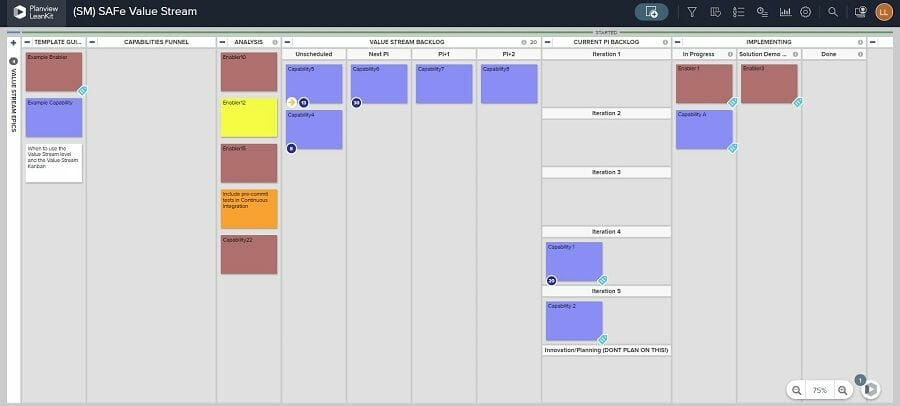 Using a Kanban board to map your value stream for Lean production helps team members stay focused and aligned.