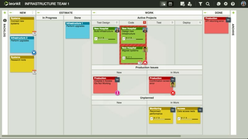 A Kanban system with too much WIP could cause a bottleneck, ultimately delaying the delivery of value.