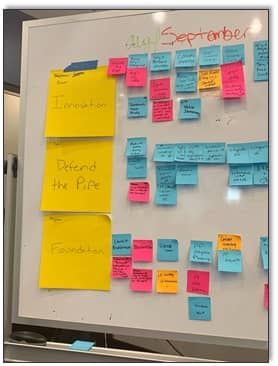 Many organizations start Kanban using a physical Kanban board that reflects their current process.