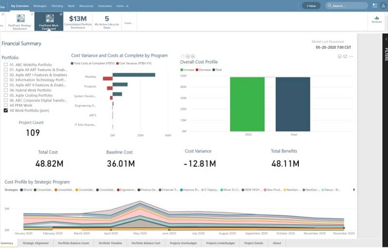 Strategic planning dashboards and analytics support an adaptive strategy to manage threats and capitalize on opportunities.